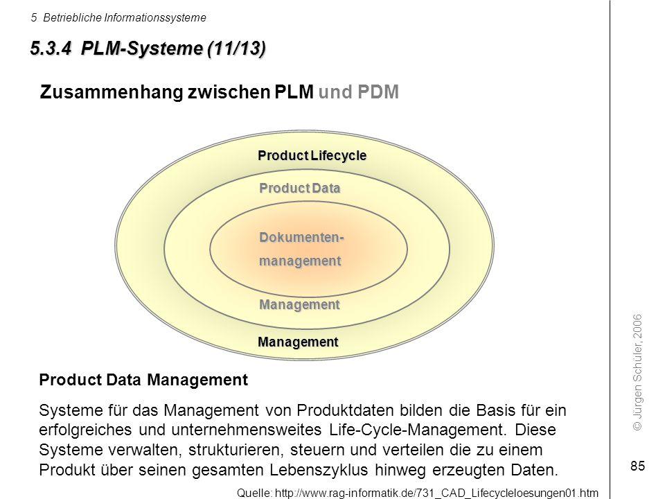 © Jürgen Schüler, 2006 5 Betriebliche Informationssysteme 85 5.3.4 PLM-Systeme (11/13) Product Data Management Systeme für das Management von Produktd