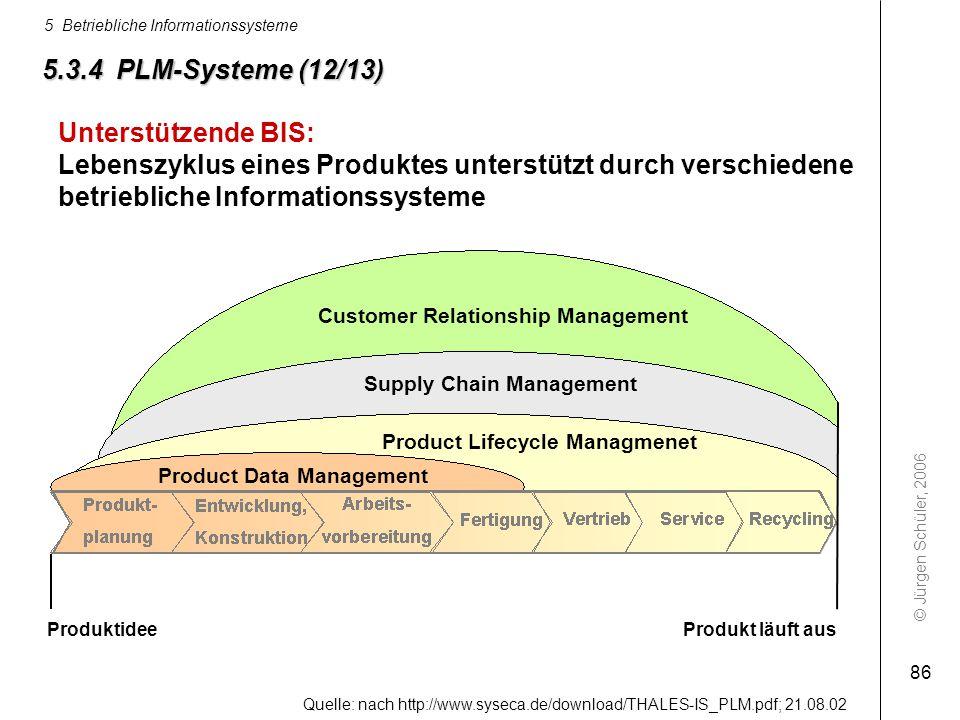 © Jürgen Schüler, 2006 5 Betriebliche Informationssysteme 86 5.3.4 PLM-Systeme (12/13) Unterstützende BIS: Lebenszyklus eines Produktes unterstützt du