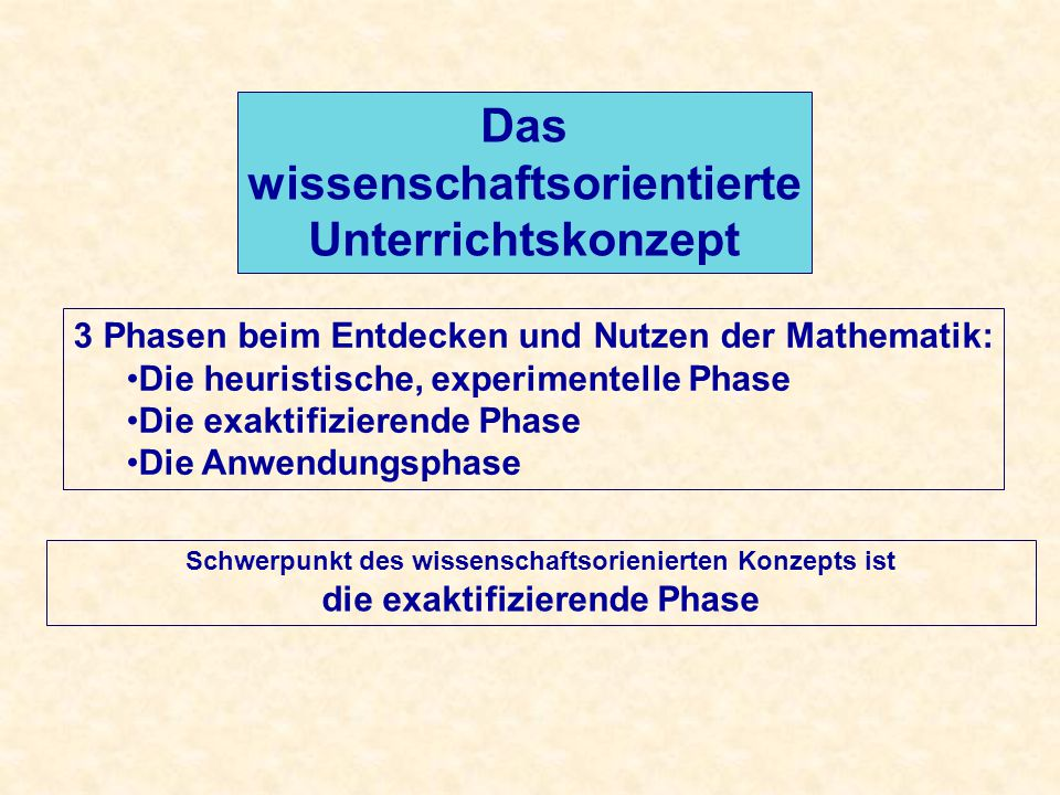 Das wissenschaftsorientierte Unterrichtskonzept 3 Phasen beim Entdecken und Nutzen der Mathematik: Die heuristische, experimentelle Phase Die exaktifizierende Phase Die Anwendungsphase Schwerpunkt des wissenschaftsorienierten Konzepts ist die exaktifizierende Phase