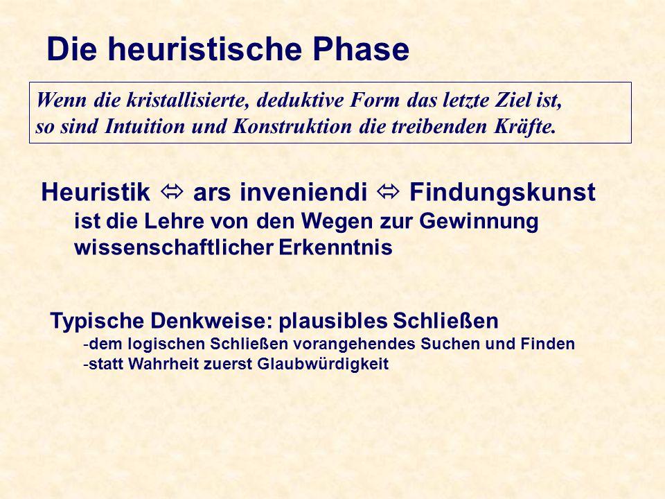 Die heuristische Phase Wenn die kristallisierte, deduktive Form das letzte Ziel ist, so sind Intuition und Konstruktion die treibenden Kräfte.