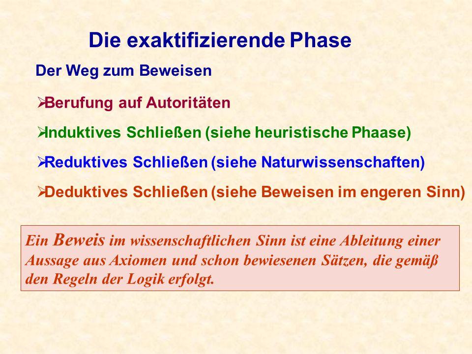 Die exaktifizierende Phase Ein Beweis im wissenschaftlichen Sinn ist eine Ableitung einer Aussage aus Axiomen und schon bewiesenen Sätzen, die gemäß den Regeln der Logik erfolgt.