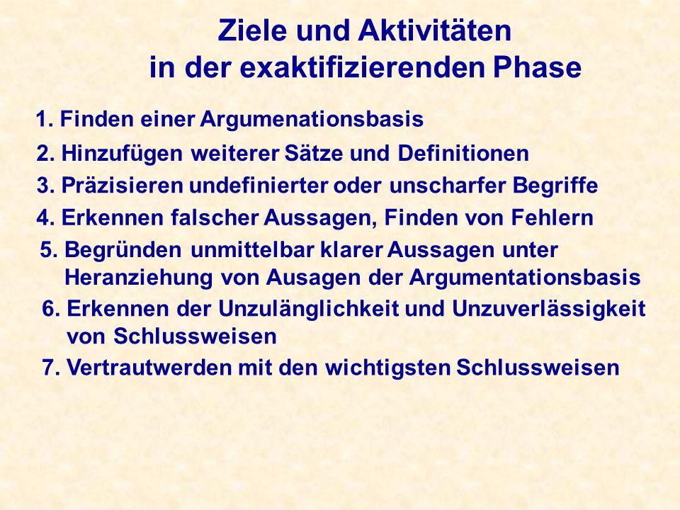 Ziele und Aktivitäten in der exaktifizierenden Phase 1.