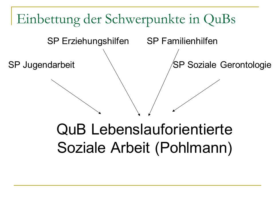 Einbettung der Schwerpunkte in QuBs SP Jugendarbeit SP Erziehungshilfen QuB Lebenslauforientierte Soziale Arbeit (Pohlmann) SP Soziale Gerontologie SP Familienhilfen