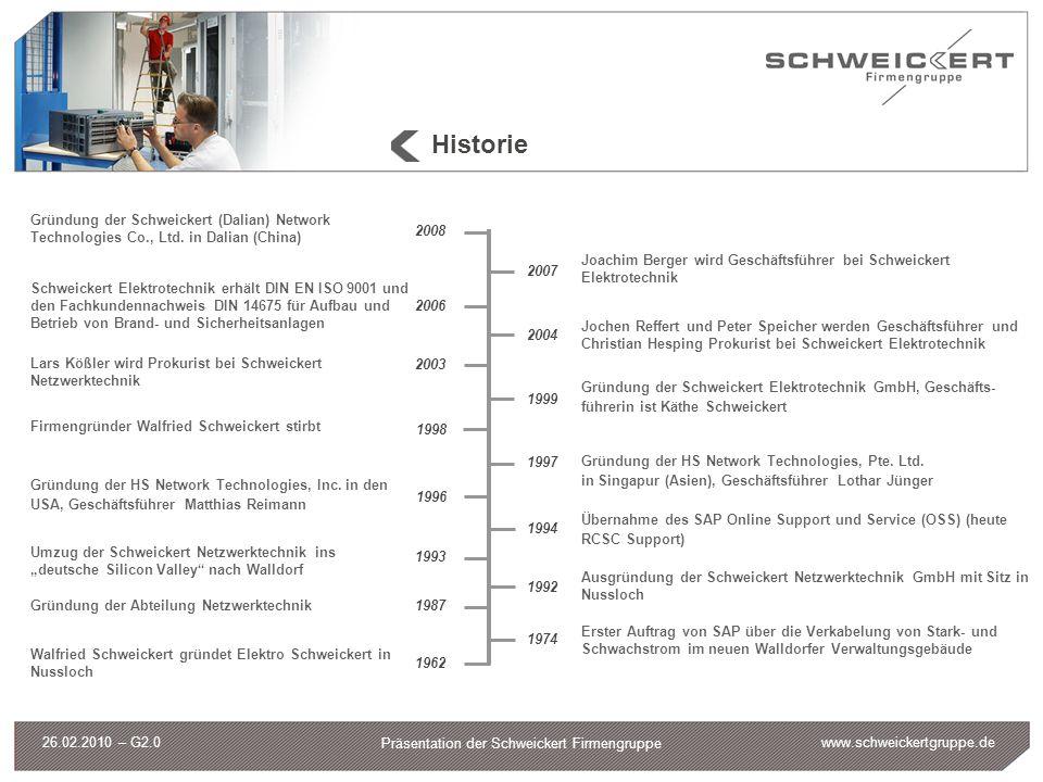 www.schweickertgruppe.de Präsentation der Schweickert Firmengruppe 26.02.2010 – G2.0 Leistungsportfolio  Herstellerneutrale Verkabelung in KAT 6 / 7  Mono/Multi-Mode LWL-Verkabelungen  Messungen, Dokumentation und Qualitäts- analyse  19-Zoll-Verteilerschränke  Industrial Ethnernet EDV-Infrastruktur