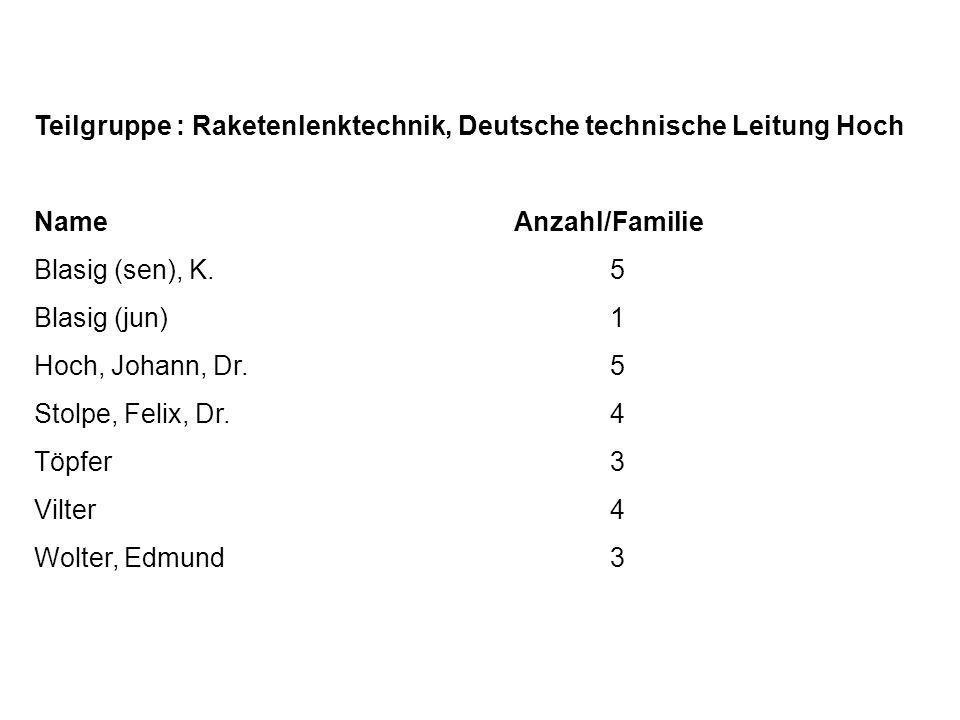 Teilgruppe : Raketenlenktechnik, Deutsche technische Leitung Hoch NameAnzahl/Familie Blasig (sen), K.5 Blasig (jun)1 Hoch, Johann, Dr.5 Stolpe, Felix, Dr.