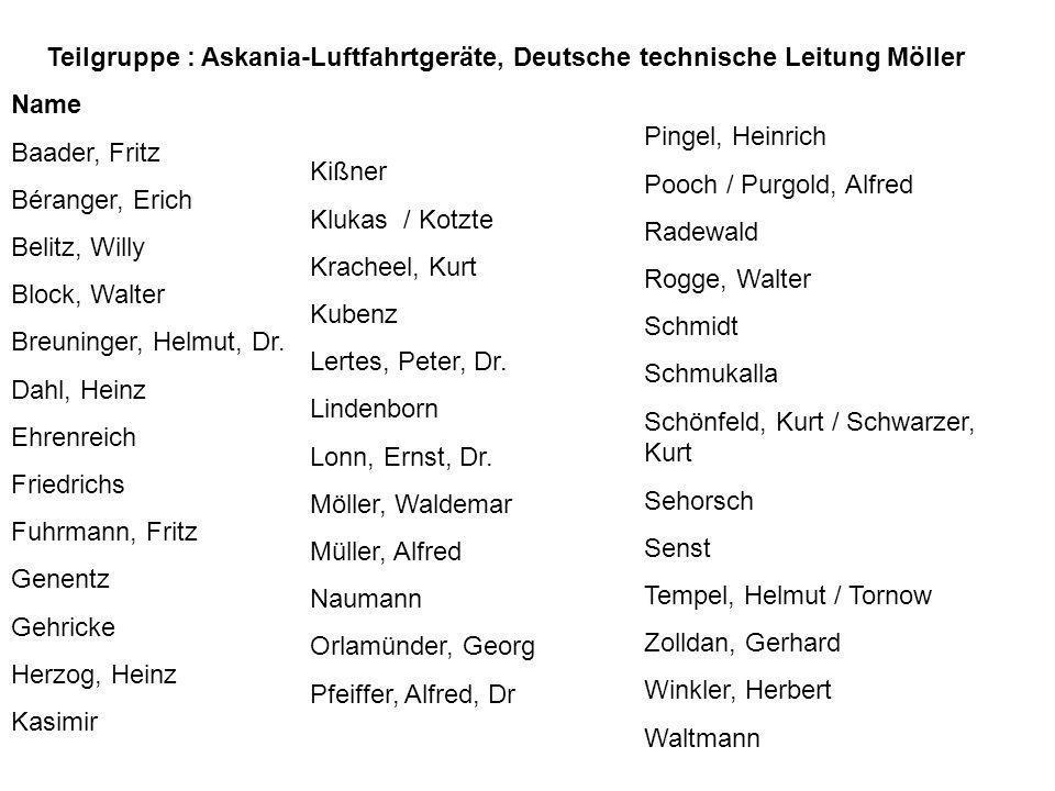 Name Baader, Fritz Béranger, Erich Belitz, Willy Block, Walter Breuninger, Helmut, Dr. Dahl, Heinz Ehrenreich Friedrichs Fuhrmann, Fritz Genentz Gehri