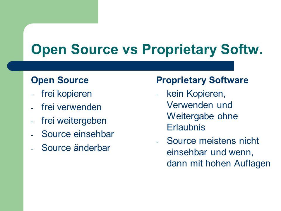 Open Source vs Proprietary Softw. Open Source - frei kopieren - frei verwenden - frei weitergeben - Source einsehbar - Source änderbar Proprietary Sof