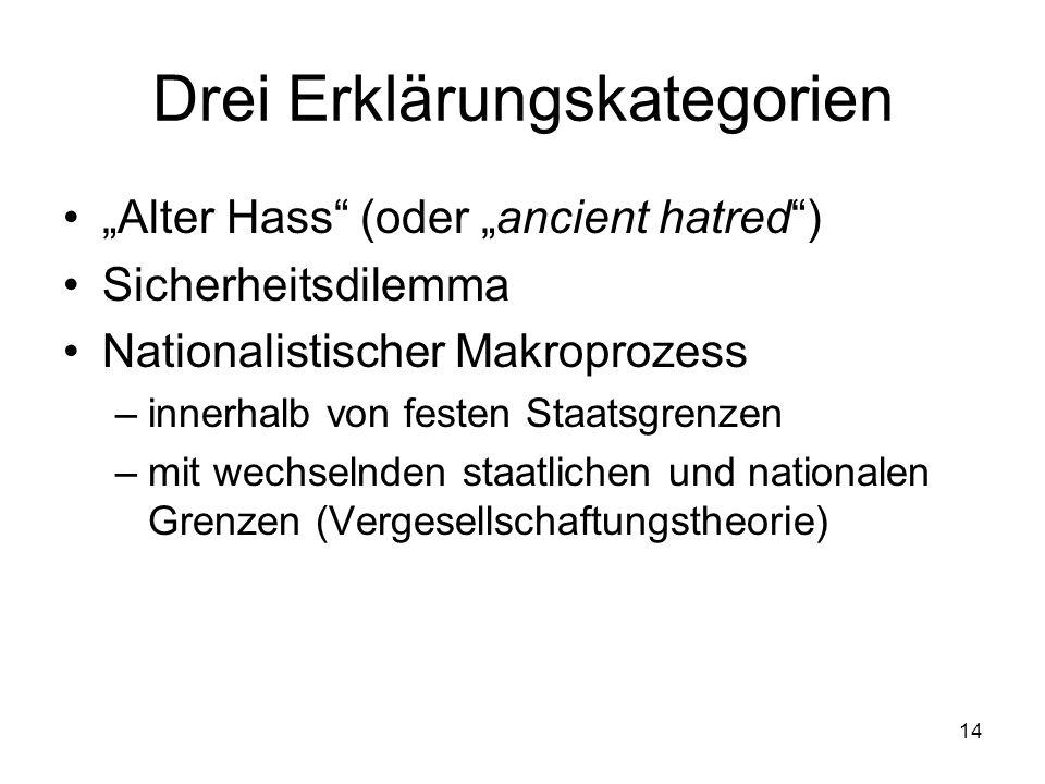 """14 Drei Erklärungskategorien """"Alter Hass"""" (oder """"ancient hatred"""") Sicherheitsdilemma Nationalistischer Makroprozess –innerhalb von festen Staatsgrenze"""