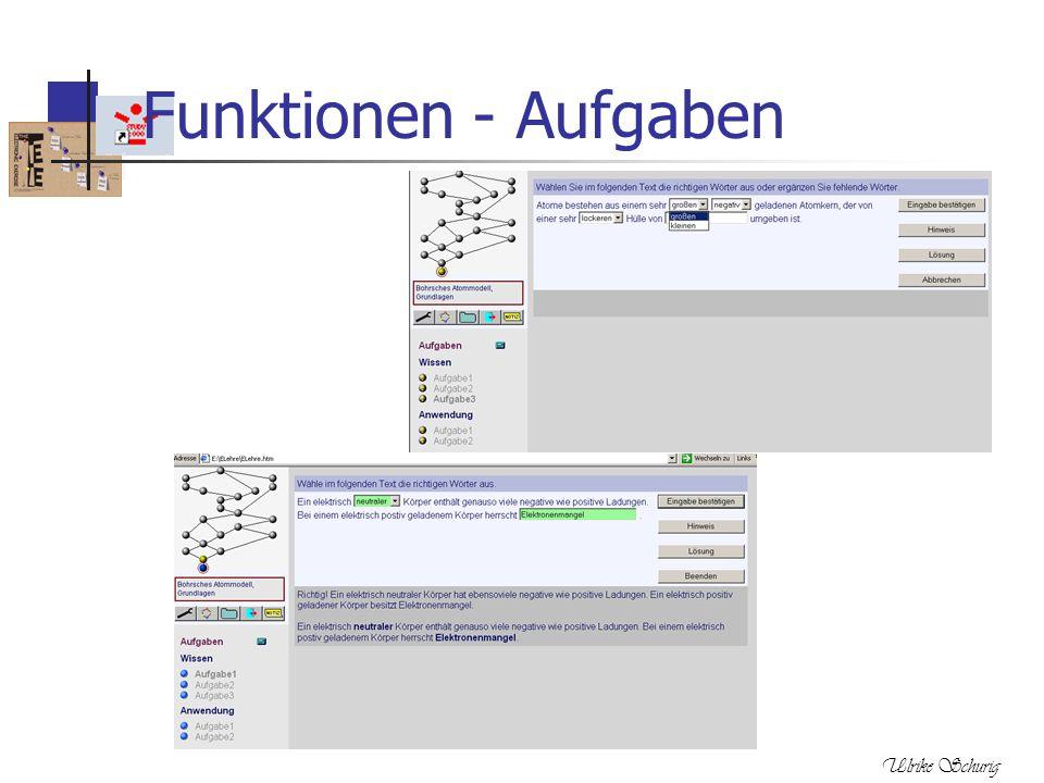 Ulrike Schurig Funktionen - Aufgaben