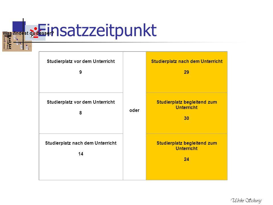 Ulrike Schurig Study 2000 Stochastik