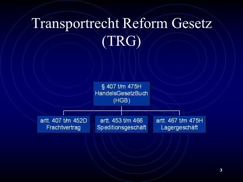 3 Transportrecht Reform Gesetz (TRG)