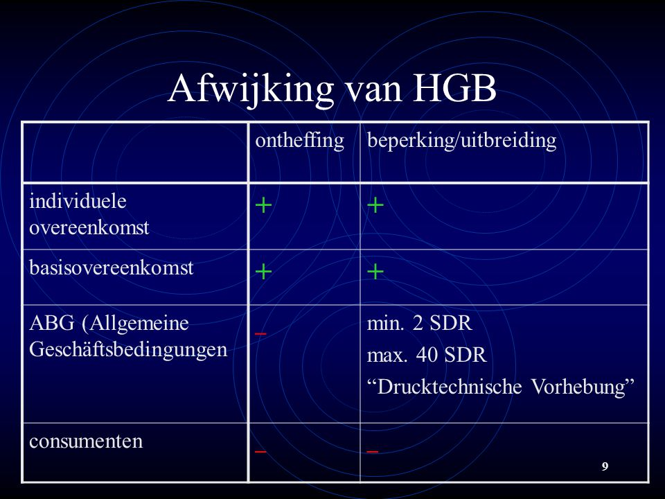 9 Afwijking van HGB ontheffingbeperking/uitbreiding individuele overeenkomst ++ basisovereenkomst ++ ABG (Allgemeine Geschäftsbedingungen _min.