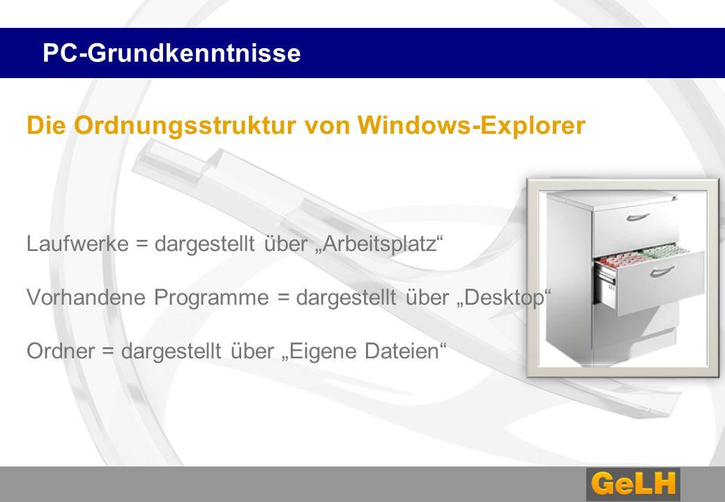 """PC-Grundkenntnisse Die Ordnungsstruktur von Windows-Explorer Laufwerke = dargestellt über """"Arbeitsplatz"""" Vorhandene Programme = dargestellt über """"Desk"""