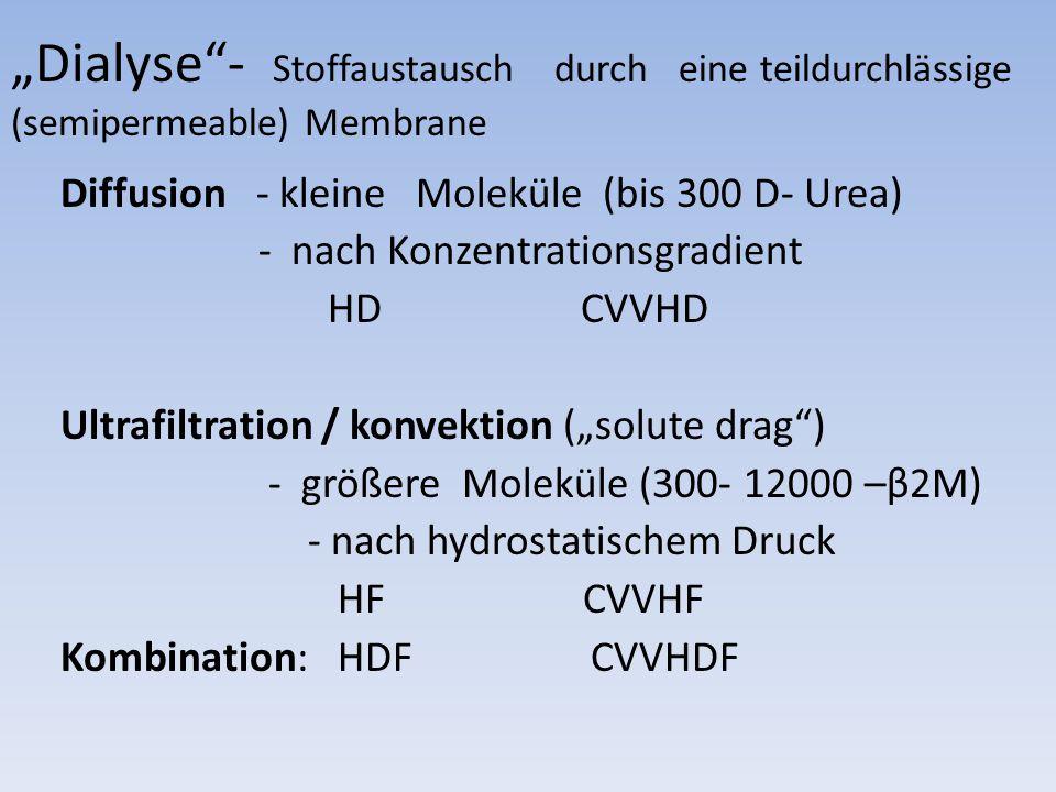 """""""Dialyse - Stoffaustausch durch eine teildurchlässige (semipermeable) Membrane Diffusion - kleine Moleküle (bis 300 D- Urea) - nach Konzentrationsgradient HD CVVHD Ultrafiltration / konvektion (""""solute drag ) - größere Moleküle (300- 12000 –β2M) - nach hydrostatischem Druck HF CVVHF Kombination: HDF CVVHDF"""