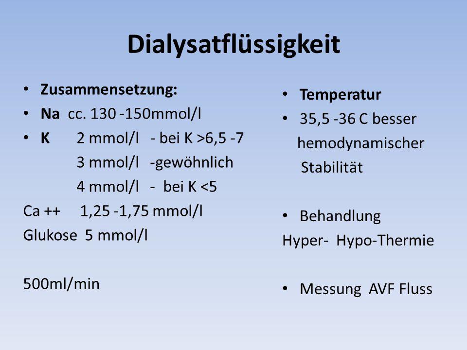Dialysatflüssigkeit Zusammensetzung: Na cc.