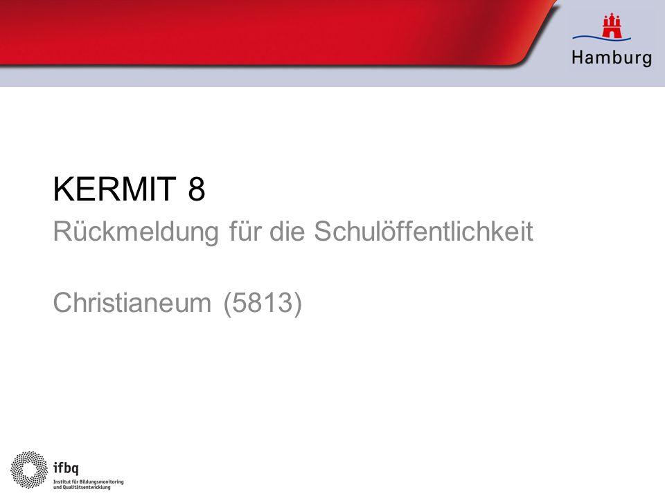 KERMIT 8 Rückmeldung für die Schulöffentlichkeit Christianeum (5813)