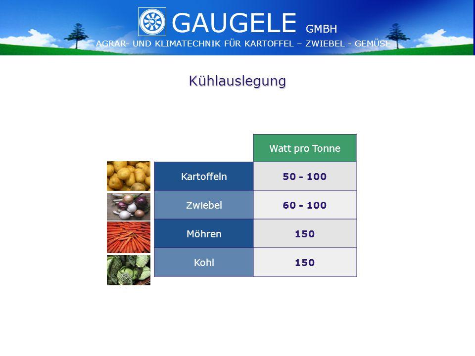 GAUGELE AGRAR- UND KLIMATECHNIK FÜR KARTOFFEL – ZWIEBEL - GEMÜSE GMBH GAUGELE AGRAR- UND KLIMATECHNIK FÜR KARTOFFEL – ZWIEBEL - GEMÜSE GMBH Kühlauslegung Watt pro Tonne Kartoffeln50 - 100 Zwiebel60 - 100 Möhren150 Kohl150