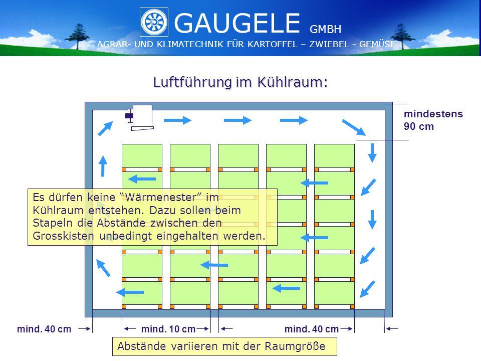 GAUGELE AGRAR- UND KLIMATECHNIK FÜR KARTOFFEL – ZWIEBEL - GEMÜSE GMBH GAUGELE AGRAR- UND KLIMATECHNIK FÜR KARTOFFEL – ZWIEBEL - GEMÜSE GMBH Luftführung im Kühlraum: mind.