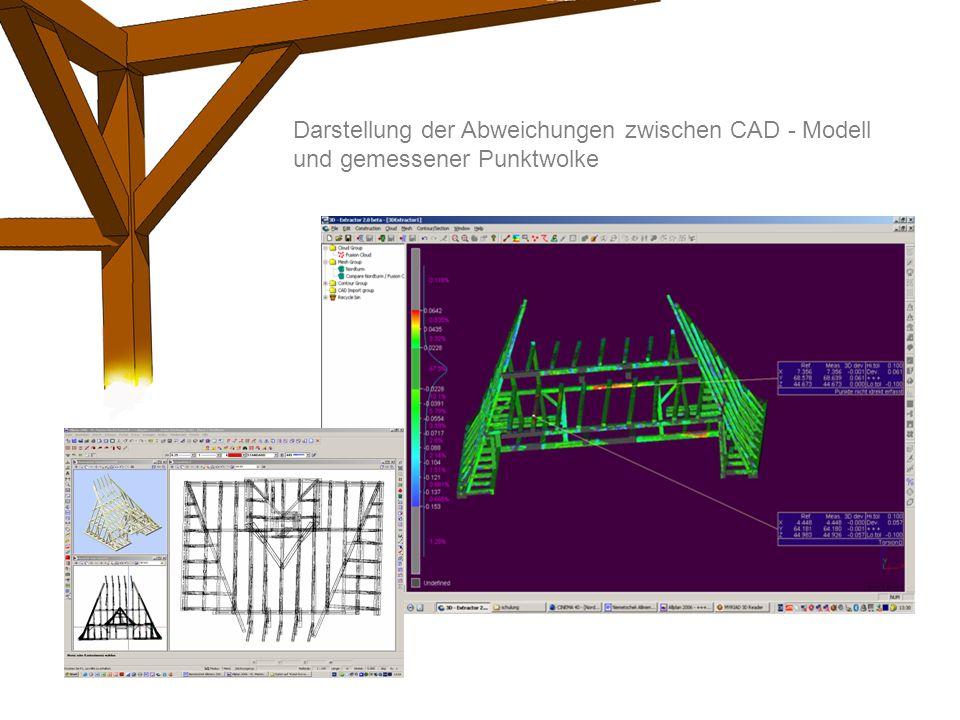 Darstellung der Abweichungen zwischen CAD - Modell und gemessener Punktwolke