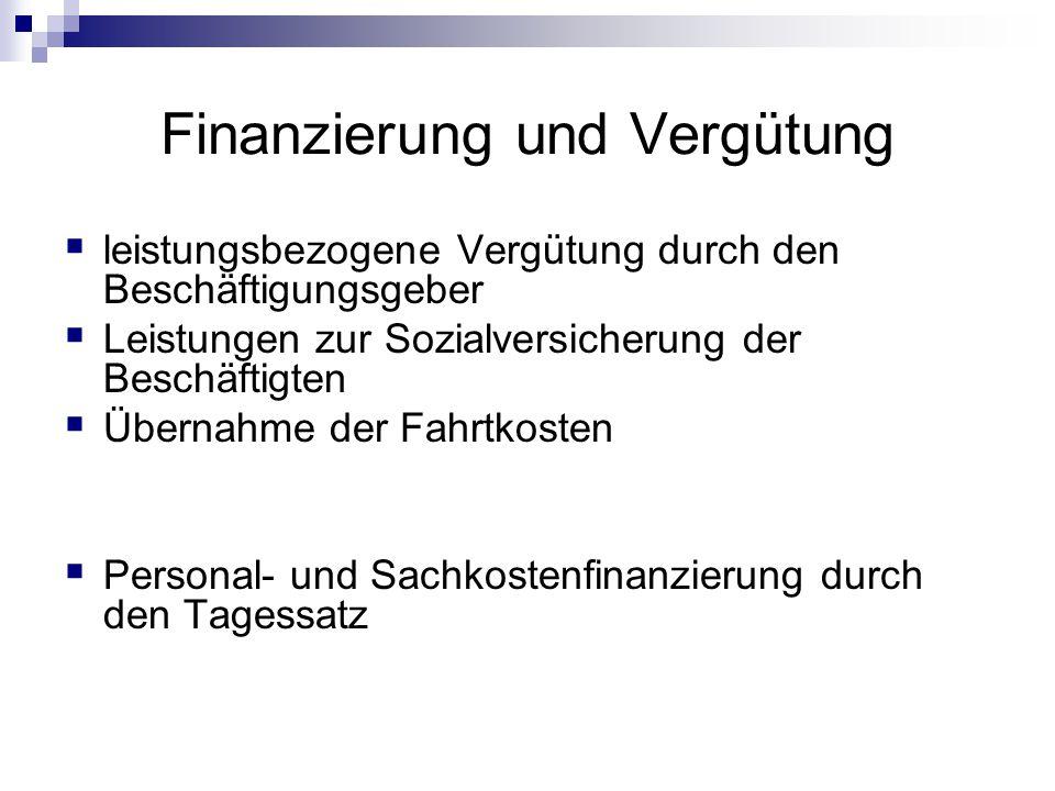 Finanzierung und Vergütung  leistungsbezogene Vergütung durch den Beschäftigungsgeber  Leistungen zur Sozialversicherung der Beschäftigten  Übernahme der Fahrtkosten  Personal- und Sachkostenfinanzierung durch den Tagessatz
