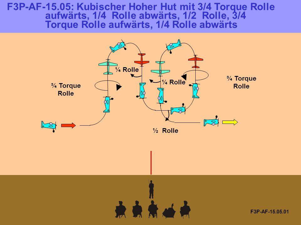 F3P-AF-15.05: Kubischer Hoher Hut mit 3/4 Torque Rolle aufwärts, 1/4 Rolle abwärts, 1/2 Rolle, 3/4 Torque Rolle aufwärts, 1/4 Rolle abwärts F3P-AF-15.05.01 ¾ Torque Rolle ¼ Rolle ½ Rolle ¾ Torque Rolle ¼ Rolle