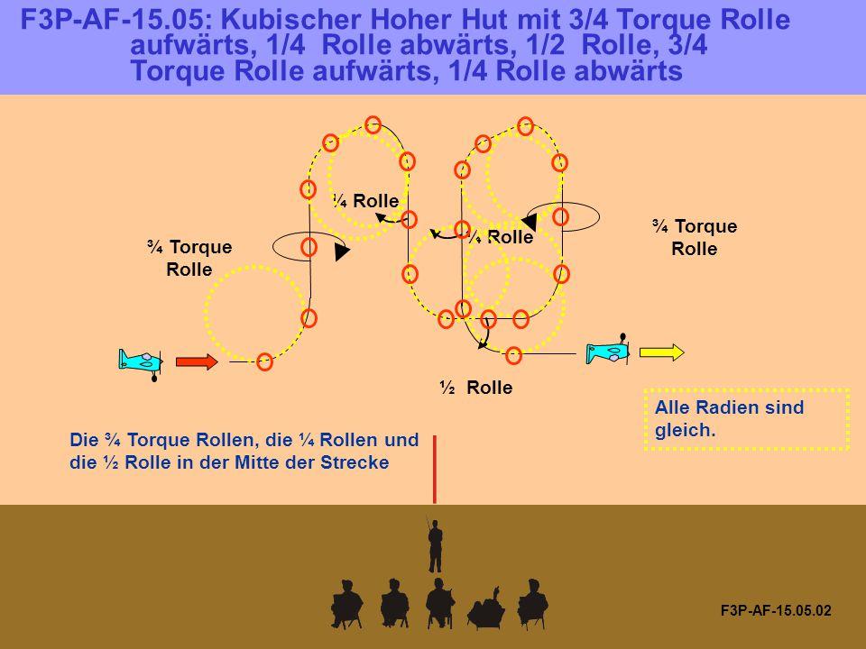 F3P-AF-15.05.02 ¾ Torque Rolle ¼ Rolle ½ Rolle ¾ Torque Rolle ¼ Rolle Alle Radien sind gleich.