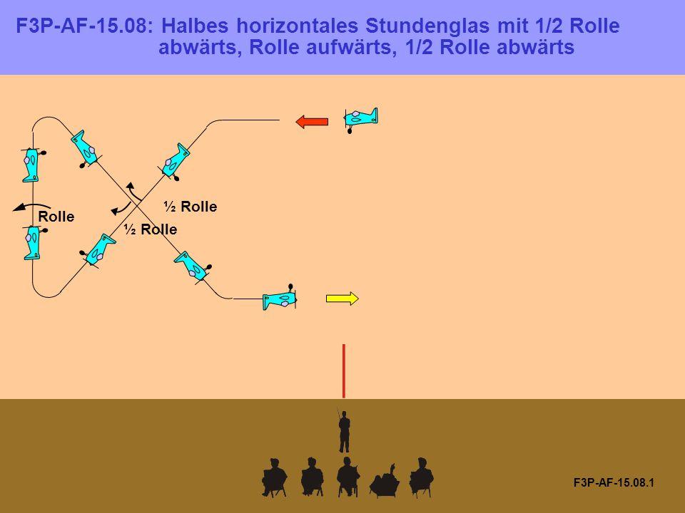 F3P-AF-15.08.1 F3P-AF-15.08: Halbes horizontales Stundenglas mit 1/2 Rolle abwärts, Rolle aufwärts, 1/2 Rolle abwärts ½ Rolle Rolle