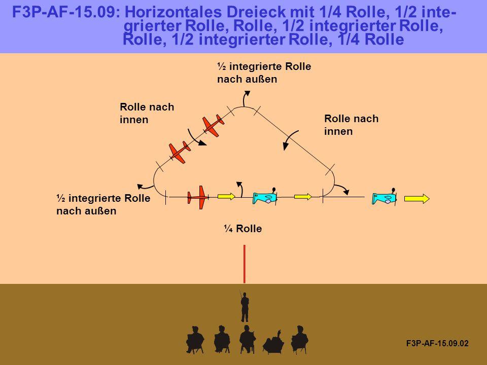 F3P-AF-15.09.02 ¼ Rolle ½ integrierte Rolle nach außen Rolle nach innen F3P-AF-15.09: Horizontales Dreieck mit 1/4 Rolle, 1/2 inte- grierter Rolle, Rolle, 1/2 integrierter Rolle, Rolle, 1/2 integrierter Rolle, 1/4 Rolle