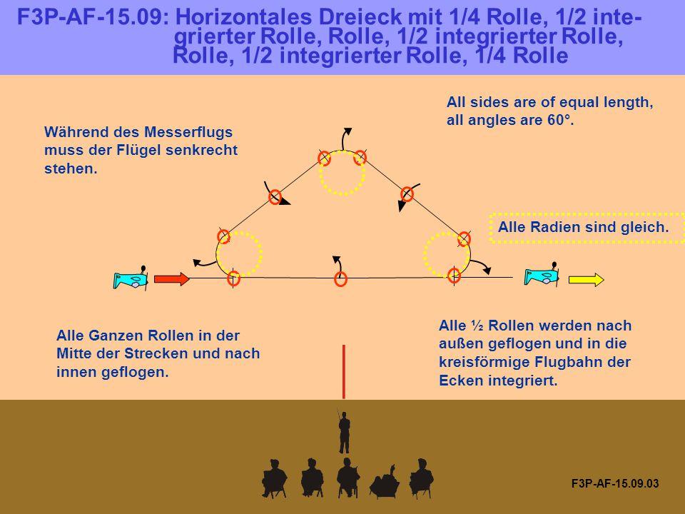 F3P-AF-15.09.03 Alle ½ Rollen werden nach außen geflogen und in die kreisförmige Flugbahn der Ecken integriert.