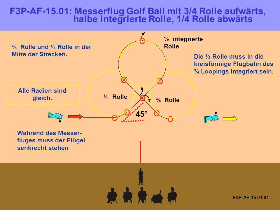 F3P-AF-15.10.03 1 / 8 Rolle 1 / 8 Rollen in der Mitte der Strecke zentriert.