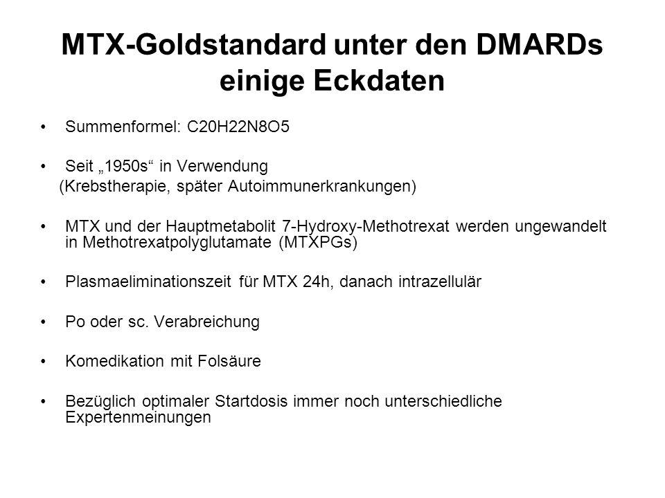"""MTX-Goldstandard unter den DMARDs einige Eckdaten Summenformel: C20H22N8O5 Seit """"1950s"""" in Verwendung (Krebstherapie, später Autoimmunerkrankungen) MT"""