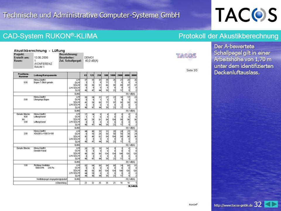 Technische und Administrative Computer-Systeme GmbH CAD-System RUKON ® -KLIMA Protokoll der Akustikberechnung Der A-bewertete Schallpegel gilt in eine