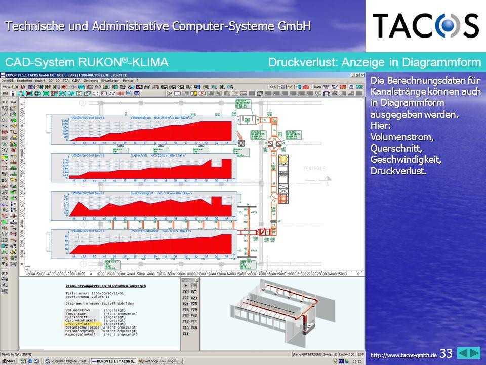 Technische und Administrative Computer-Systeme GmbH CAD-System RUKON ® -KLIMADruckverlust: Anzeige in Diagrammform Die Berechnungsdaten für Kanalsträn
