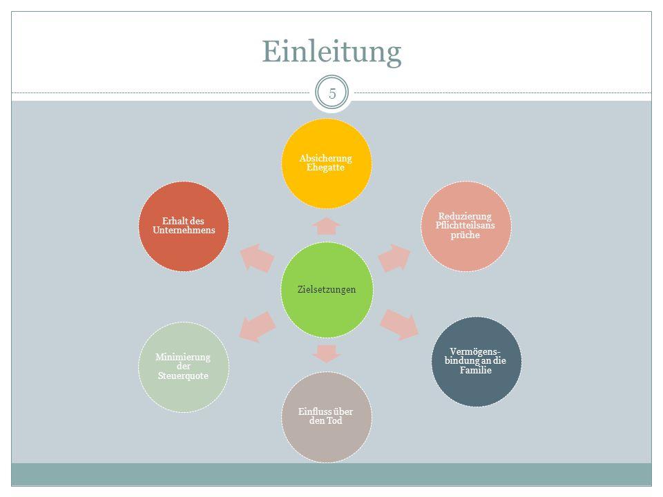 26 Gestaltungsoptionen Stiftung  Familienstiftung/Unternehmensstiftungen  Besteuerung wird bei Zufluss in Stiftung vorgenommen, dann alle 30 J.