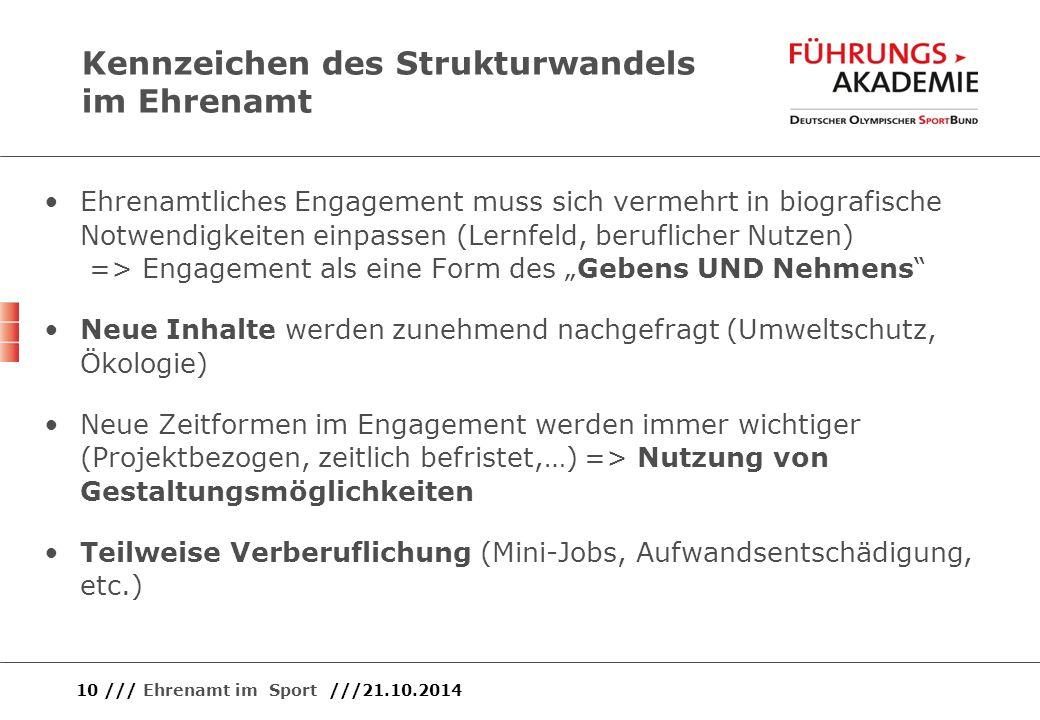 10 /// Ehrenamt im Sport ///21.10.2014 Ehrenamtliches Engagement muss sich vermehrt in biografische Notwendigkeiten einpassen (Lernfeld, beruflicher N