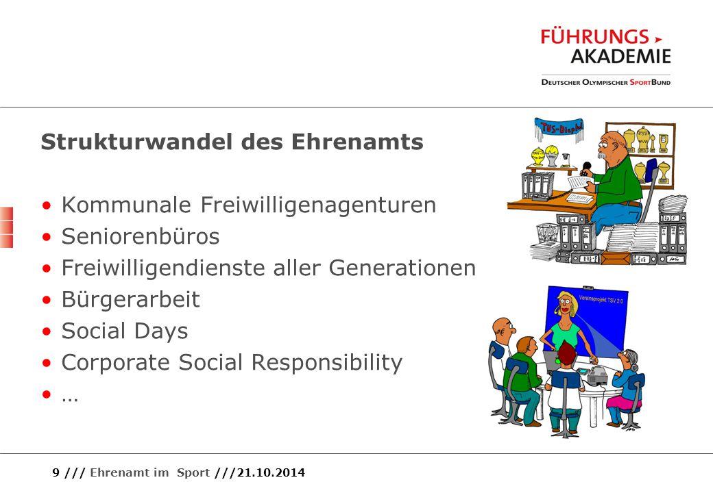 9 /// Ehrenamt im Sport ///21.10.2014 Strukturwandel des Ehrenamts Kommunale Freiwilligenagenturen Seniorenbüros Freiwilligendienste aller Generatione