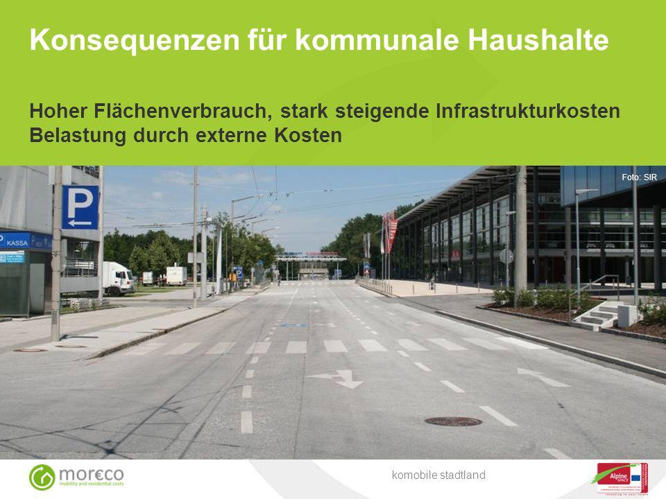 Hoher Flächenverbrauch, stark steigende Infrastrukturkosten Belastung durch externe Kosten Foto: SIR komobile stadtland Konsequenzen für kommunale Hau