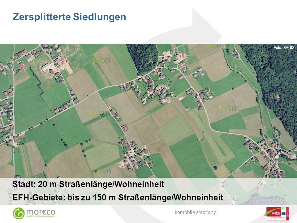 Zersplitterte Siedlungen Stadt: 20 m Straßenlänge/Wohneinheit EFH-Gebiete: bis zu 150 m Straßenlänge/Wohneinheit Foto: SAGIS komobile stadtland Foto: