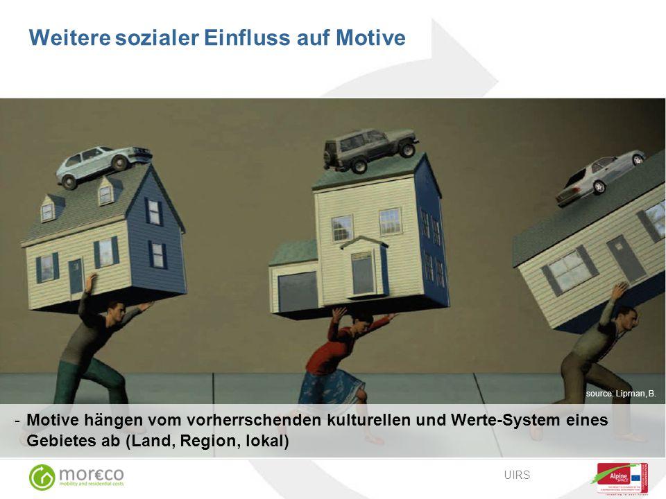 UIRS Weitere sozialer Einfluss auf Motive source: Lipman, B. -Motive hängen vom vorherrschenden kulturellen und Werte-System eines Gebietes ab (Land,