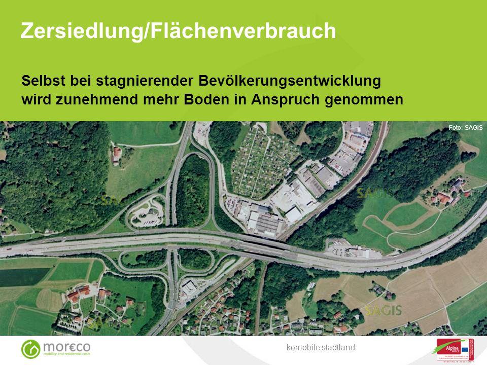 Selbst bei stagnierender Bevölkerungsentwicklung wird zunehmend mehr Boden in Anspruch genommen komobile stadtland Foto: SAGIS Zersiedlung/Flächenverb
