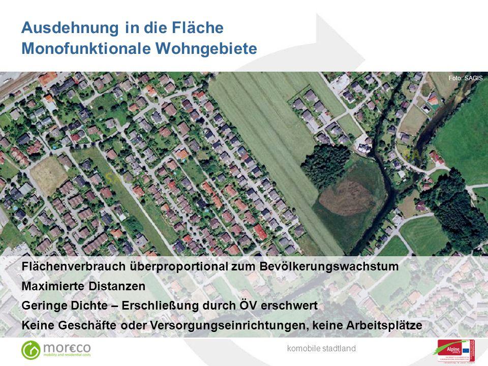 Arbeitsplätze fernab der Wohngebiete Einkaufszentren am Rande der Stadt Abseits von Wohngebieten Abseits von Fuß-/Radwegenetzen und ÖV-Erschließung Optimale Erschließung für das Auto, großflächige Parkplätze komobile stadtland Fotos: VOGIS (C) Land Vorarlberg