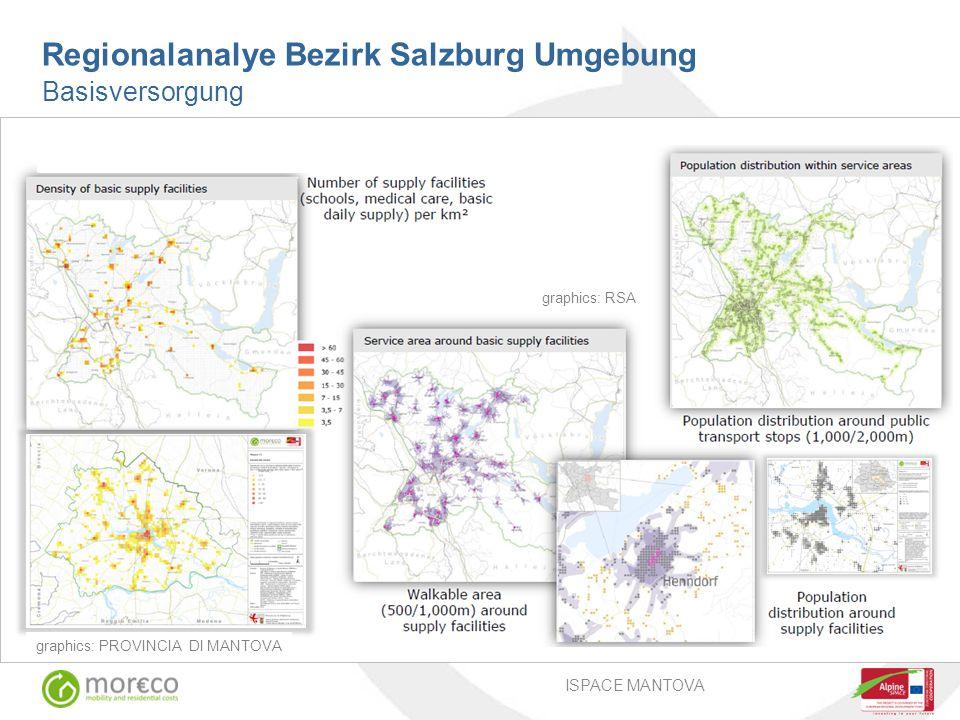 Regionalanalye Bezirk Salzburg Umgebung Basisversorgung graphics: RSA ISPACE MANTOVA graphics: PROVINCIA DI MANTOVA