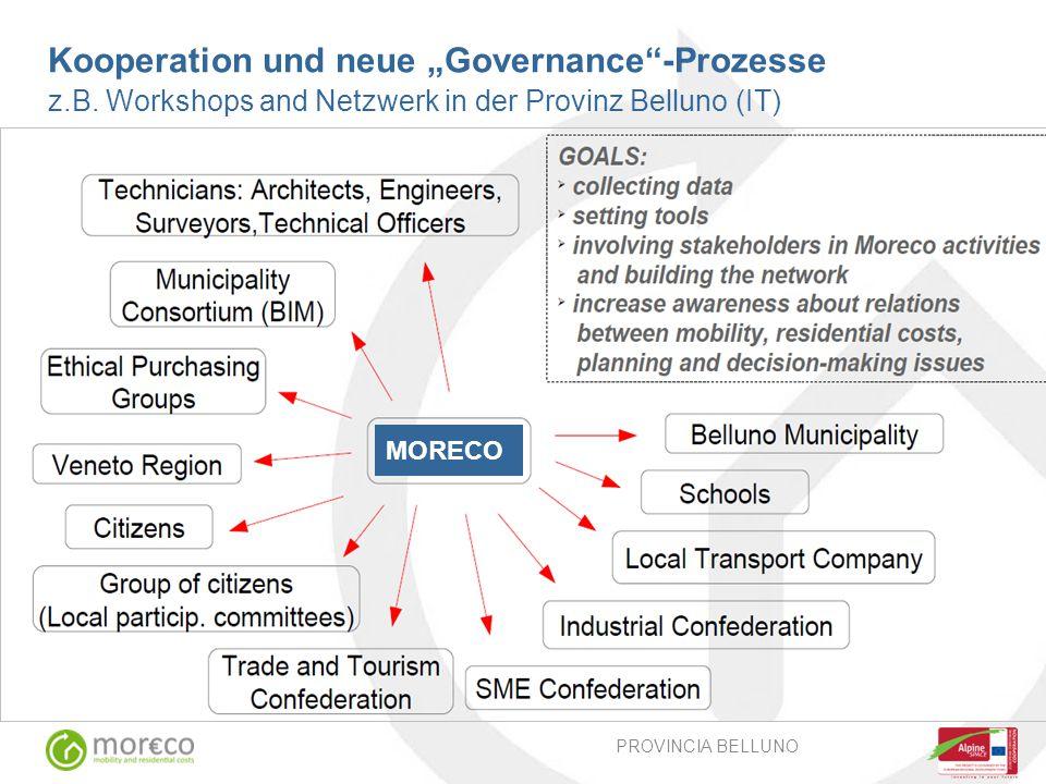 "PROVINCIA BELLUNO MORECO Kooperation und neue ""Governance -Prozesse z.B."
