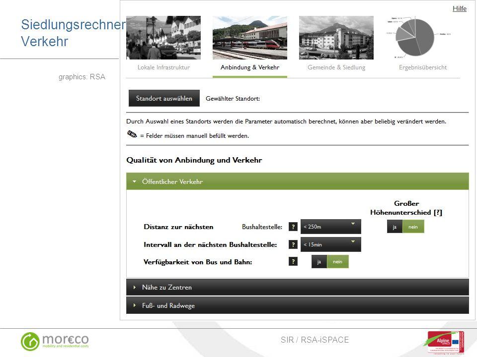Beispiel MOR€CO Siedlungsrechner graphics: RSA SIR / RSA-iSPACE Siedlungsrechner Verkehr