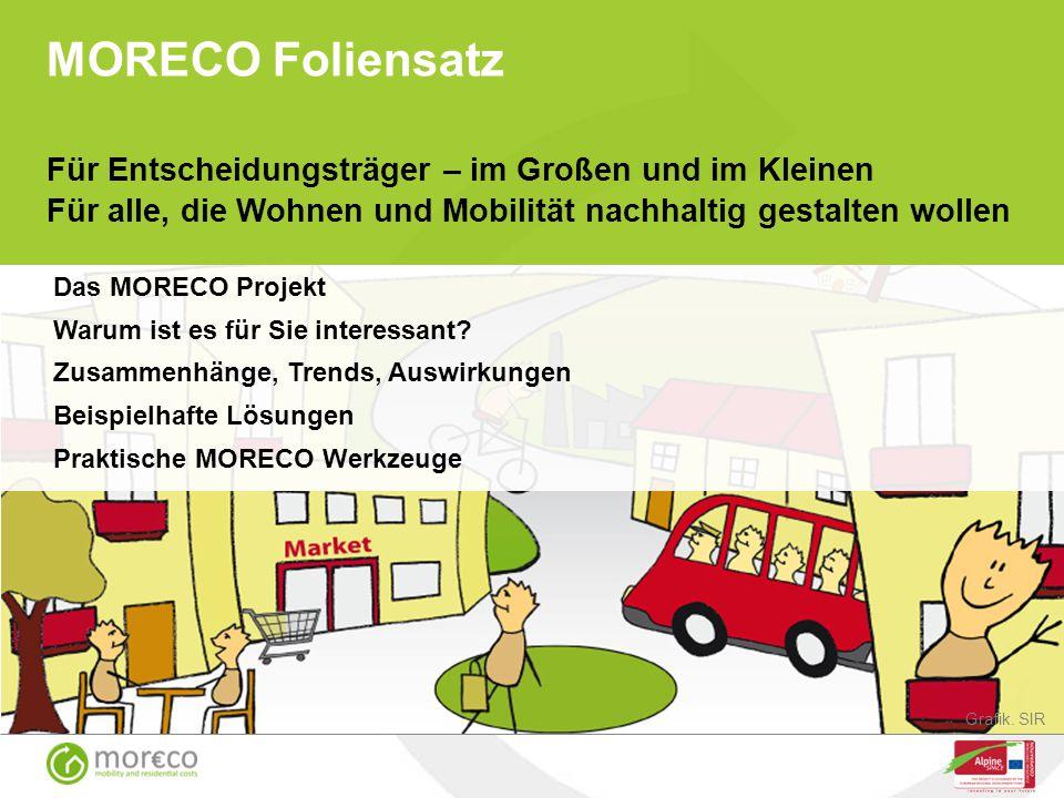 Für Entscheidungsträger – im Großen und im Kleinen Für alle, die Wohnen und Mobilität nachhaltig gestalten wollen Das MORECO Projekt Warum ist es für Sie interessant.