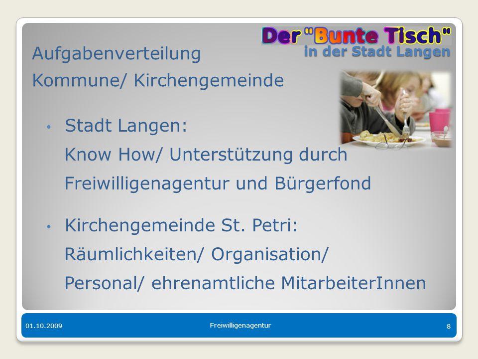 in der Stadt Langen in der Stadt Langen 01.10.2009 Freiwilligenagentur 8 Aufgabenverteilung Kommune/ Kirchengemeinde Stadt Langen: Know How/ Unterstüt