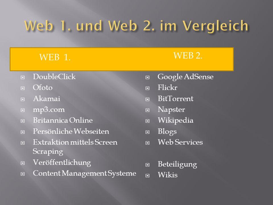 WEB 1. WEB 2.  DoubleClick  Ofoto  Akamai  mp3.com  Britannica Online  Persönliche Webseiten  Extraktion mittels Screen Scraping  Veröffentlic