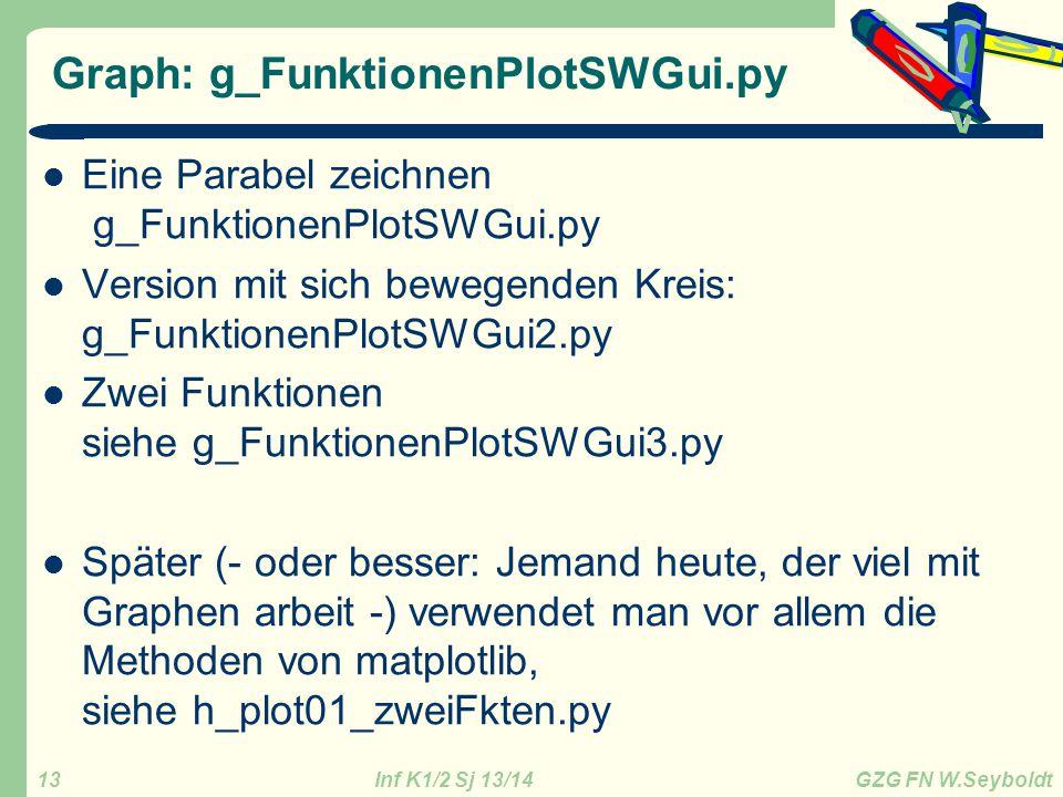 Inf K1/2 Sj 13/14 GZG FN W.Seyboldt 13 Graph: g_FunktionenPlotSWGui.py Eine Parabel zeichnen g_FunktionenPlotSWGui.py Version mit sich bewegenden Krei