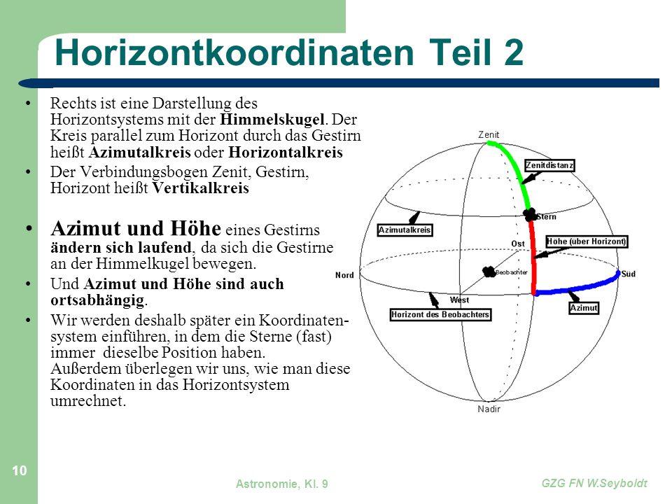 Astronomie, Kl. 9 GZG FN W.Seyboldt 10 Horizontkoordinaten Teil 2 Rechts ist eine Darstellung des Horizontsystems mit der Himmelskugel. Der Kreis para