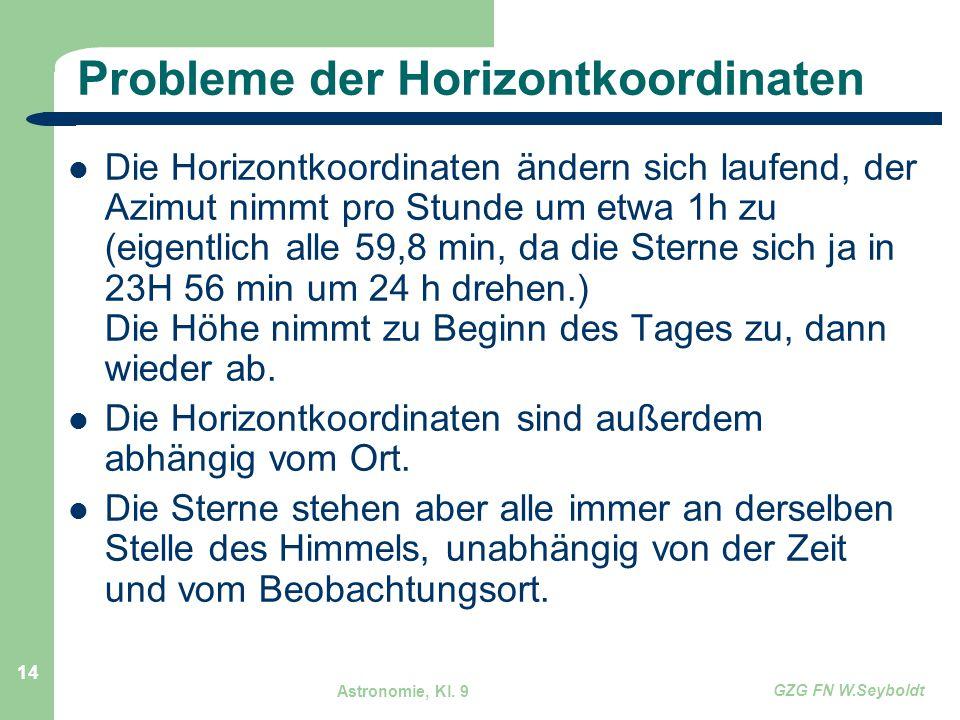 Astronomie, Kl. 9 GZG FN W.Seyboldt 14 Probleme der Horizontkoordinaten Die Horizontkoordinaten ändern sich laufend, der Azimut nimmt pro Stunde um et